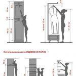 Как организовать пространство в гардеробной