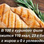 Как правильно приготовить грудку курицы